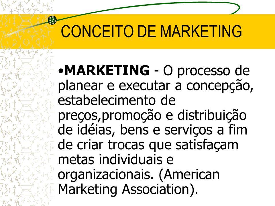 CONCEITO DE MARKETING MARKETING – Conjunto dos métodos e dos meios de que uma organização dispõe para promover, nos públicos pelos quais se interessa, os comportamentos favoráveis à realização dos seus próprios objectivos.