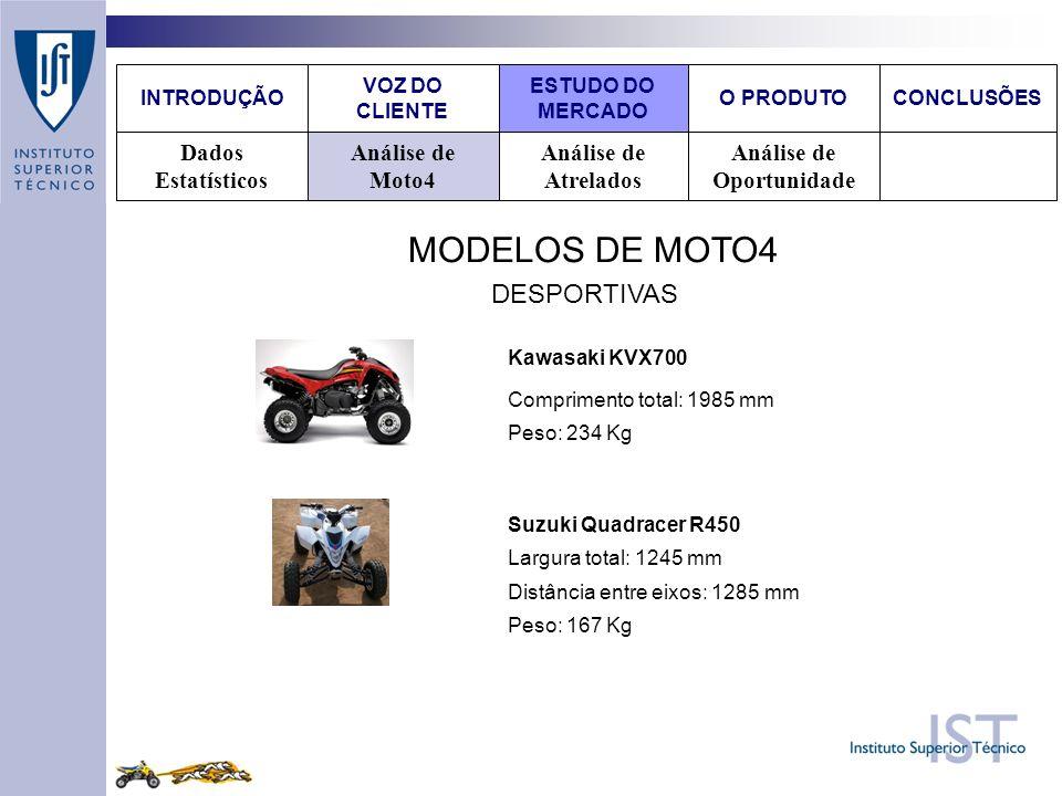 VOZ DO CLIENTE Análise de Oportunidade Análise de Atrelados Análise de Moto4 Dados Estatísticos O PRODUTOCONCLUSÕES ESTUDO DO MERCADO INTRODUÇÃO MODELOS DE MOTO4 DESPORTIVAS Kawasaki KVX700 Comprimento total: 1985 mm Suzuki Quadracer R450 Largura total: 1245 mm Peso: 167 Kg Peso: 234 Kg Distância entre eixos: 1285 mm
