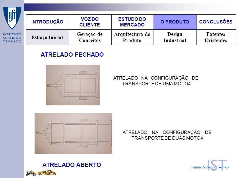 Design Industrial Patentes Existentes Arquitectura do Produto Geração de Conceitos Esboço Inicial VOZ DO CLIENTE O PRODUTOCONCLUSÕES ESTUDO DO MERCADO INTRODUÇÃO ATRELADO ABERTO ATRELADO FECHADO ATRELADO NA CONFIGURAÇÃO DE TRANSPORTE DE UMA MOTO4 ATRELADO NA CONFIGURAÇÃO DE TRANSPORTE DE DUAS MOTO4
