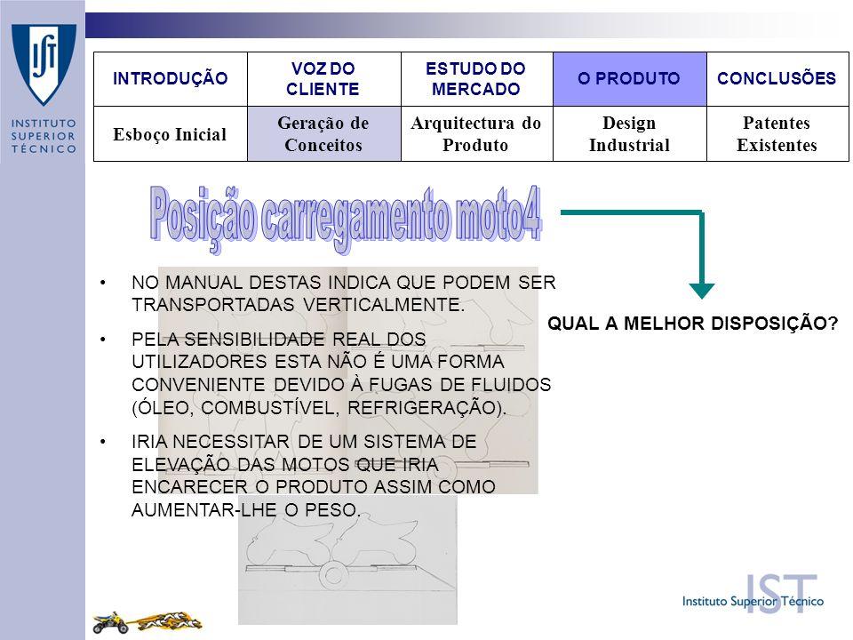 Design Industrial Patentes Existentes Arquitectura do Produto Geração de Conceitos Esboço Inicial VOZ DO CLIENTE O PRODUTOCONCLUSÕES ESTUDO DO MERCADO INTRODUÇÃO NO MANUAL DESTAS INDICA QUE PODEM SER TRANSPORTADAS VERTICALMENTE.