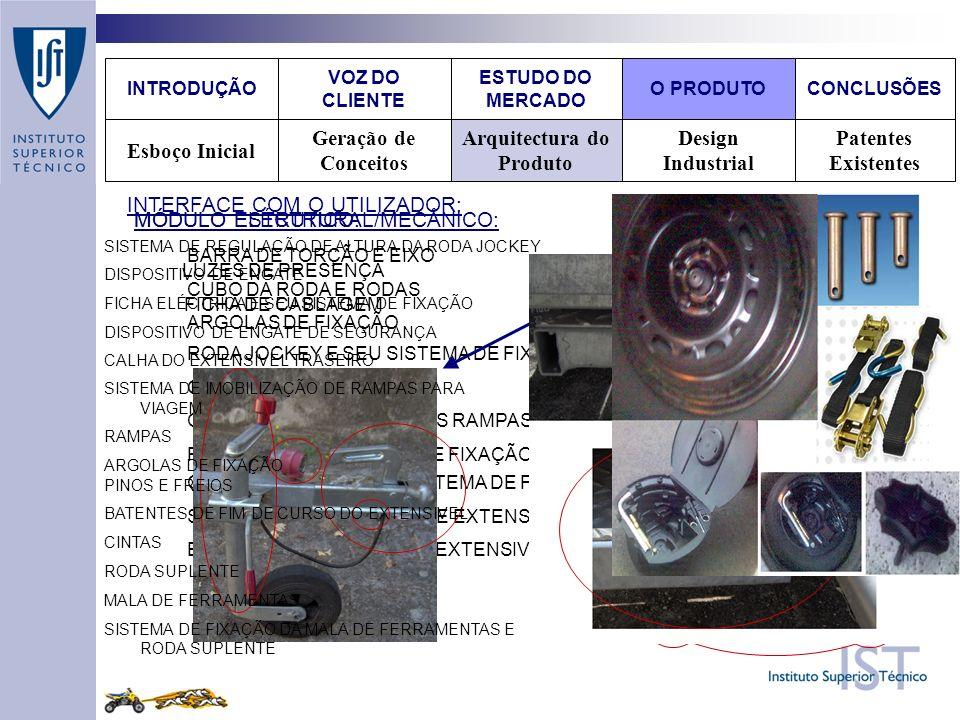 SISTEMA DE REGULAÇÃO DE ALTURA DA RODA JOCKEY DISPOSITIVO DE ENGATE FICHA ELÉCTRICA E SEU SISTEMA DE FIXAÇÃO DISPOSITIVO DE ENGATE DE SEGURANÇA Design Industrial Patentes Existentes Arquitectura do Produto Geração de Conceitos Esboço Inicial VOZ DO CLIENTE O PRODUTOCONCLUSÕES ESTUDO DO MERCADO INTRODUÇÃO MÓDULO ELÉCTRICO: LUZES DE PRESENÇA FICHA DE CABLAGEM MÓDULO ESTRUTURAL/MECÂNICO: BARRA DE TORÇÃO E EIXO CUBO DA RODA E RODAS ARGOLAS DE FIXAÇÃO RODA JOCKEY E SEU SISTEMA DE FIXAÇÃO CALHAS PARA MOTAS CALHAS PARA ENCAIXE DAS RAMPAS RAMPAS E SEU SISTEMA DE FIXAÇÃO GUARDA-LAMAS E SEU SISTEMA DE FIXAÇÃO SUPORTE DO EXTENSIVEL E EXTENSIVÉIS BATENTES DE FIM DE DOS EXTENSIVEIS INTERFACE COM O UTILIZADOR: CALHA DO EXTENSÍVEL TRASEIRO SISTEMA DE IMOBILIZAÇÃO DE RAMPAS PARA VIAGEM RAMPAS ARGOLAS DE FIXAÇÃO PINOS E FREIOS BATENTES DE FIM DE CURSO DO EXTENSIVEL CINTAS RODA SUPLENTE MALA DE FERRAMENTAS SISTEMA DE FIXAÇÃO DA MALA DE FERRAMENTAS E RODA SUPLENTE