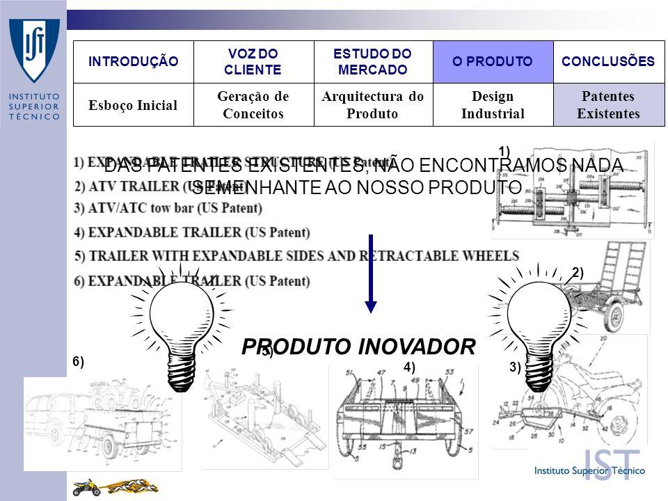 Design Industrial Patentes Existentes Arquitectura do Produto Geração de Conceitos Esboço Inicial VOZ DO CLIENTE O PRODUTOCONCLUSÕES ESTUDO DO MERCADO INTRODUÇÃO 1) 2) 3)4) 5) 6) DAS PATENTES EXISTENTES, NÃO ENCONTRAMOS NADA SEMENHANTE AO NOSSO PRODUTO PRODUTO INOVADOR