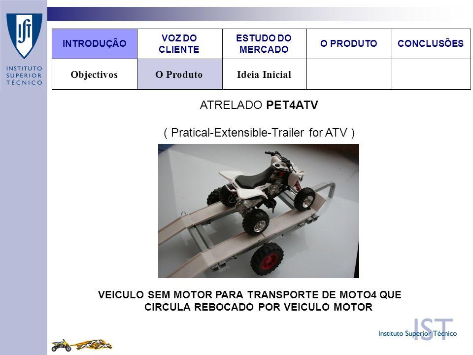 ATRELADO PET4ATV ( Pratical-Extensible-Trailer for ATV ) VEICULO SEM MOTOR PARA TRANSPORTE DE MOTO4 QUE CIRCULA REBOCADO POR VEICULO MOTOR O PRODUTO Ideia InicialO ProdutoObjectivos CONCLUSÕES ESTUDO DO MERCADO VOZ DO CLIENTE INTRODUÇÃO