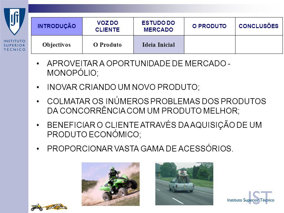 VOZ DO CLIENTE Análise de Oportunidade Análise de Atrelados Análise de Moto4 Dados Estatísticos O PRODUTOCONCLUSÕES ESTUDO DO MERCADO INTRODUÇÃO ESTUDO DE MERCADO * Promoção
