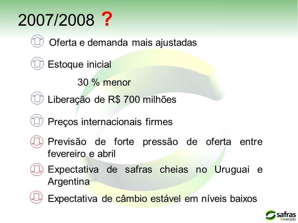 2007/2008 ? Estoque inicial 30 % menor Liberação de R$ 700 milhões Preços internacionais firmes Oferta e demanda mais ajustadas Previsão de forte pres