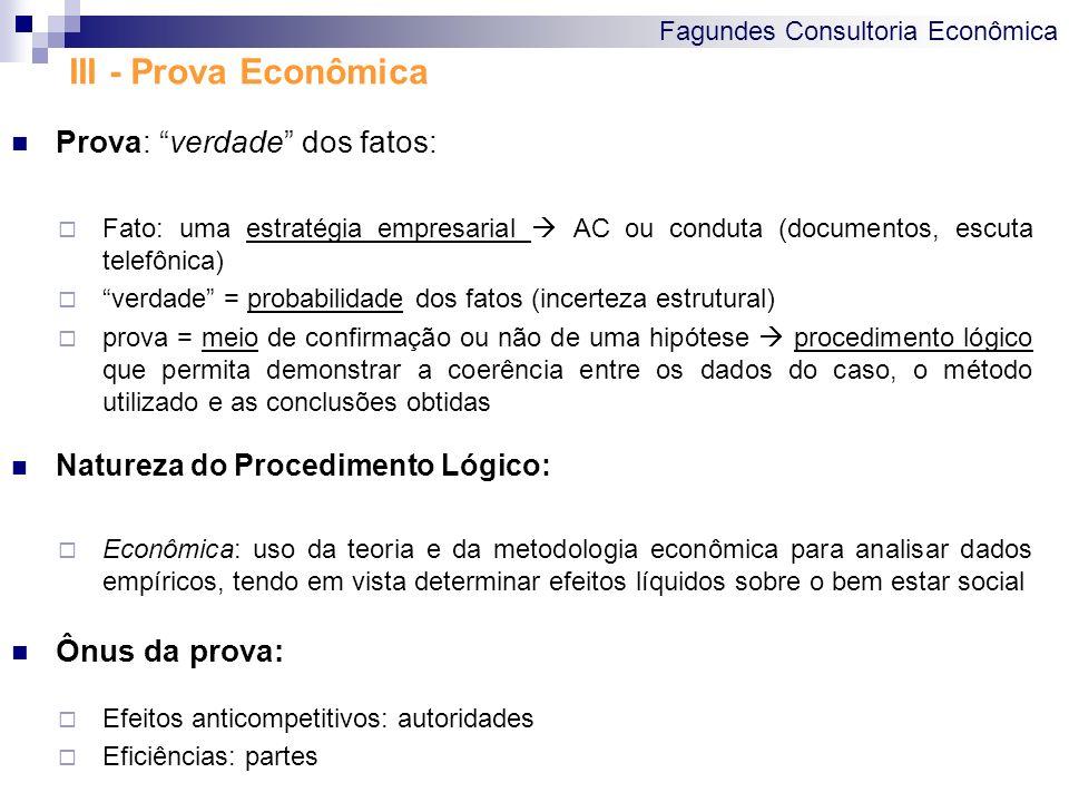 Fagundes Consultoria Econômica III - Prova Econômica Prova: verdade dos fatos: Fato: uma estratégia empresarial AC ou conduta (documentos, escuta tele
