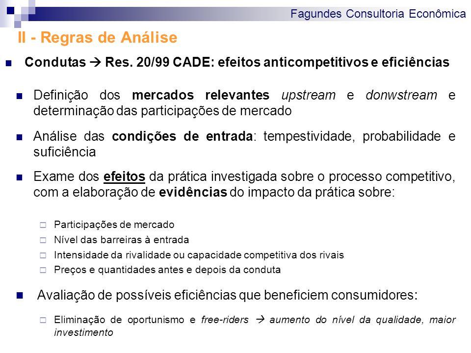 Fagundes Consultoria Econômica II - Regras de Análise Condutas Res. 20/99 CADE: efeitos anticompetitivos e eficiências Definição dos mercados relevant