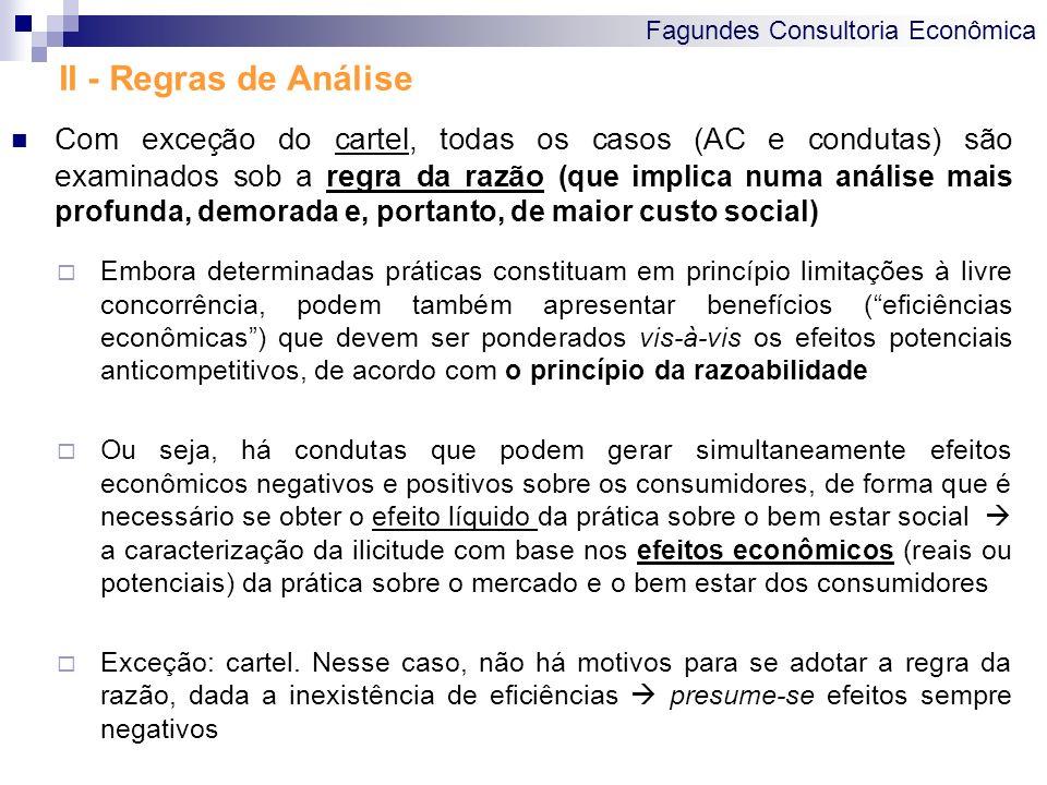 Fagundes Consultoria Econômica II - Regras de Análise Com exceção do cartel, todas os casos (AC e condutas) são examinados sob a regra da razão (que i