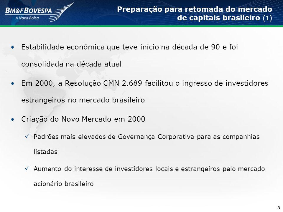 Preparação para retomada do mercado de capitais brasileiro (1) Estabilidade econômica que teve início na década de 90 e foi consolidada na década atua