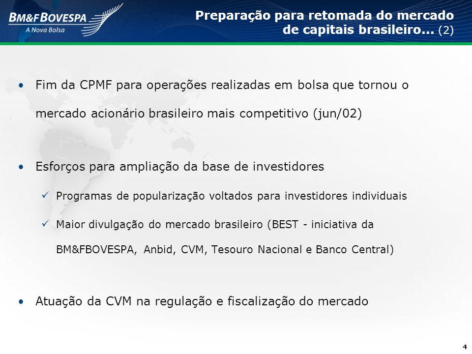 Fim da CPMF para operações realizadas em bolsa que tornou o mercado acionário brasileiro mais competitivo (jun/02) Esforços para ampliação da base de