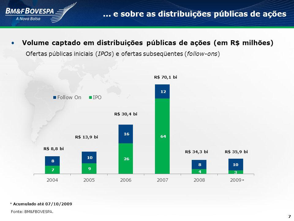 7... e sobre as distribuições públicas de ações Volume captado em distribuições públicas de ações (em R$ milhões) Ofertas públicas iniciais (IPOs) e o