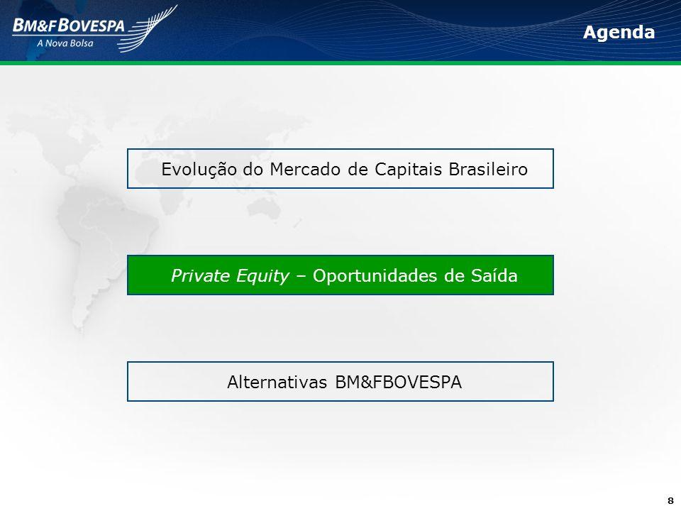 8 Agenda Evolução do Mercado de Capitais Brasileiro Private Equity – Oportunidades de Saída Alternativas BM&FBOVESPA