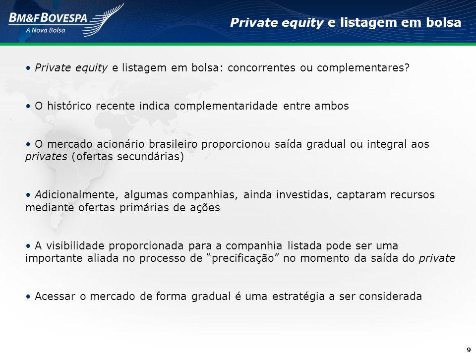9 Private equity e listagem em bolsa Private equity e listagem em bolsa: concorrentes ou complementares? O histórico recente indica complementaridade