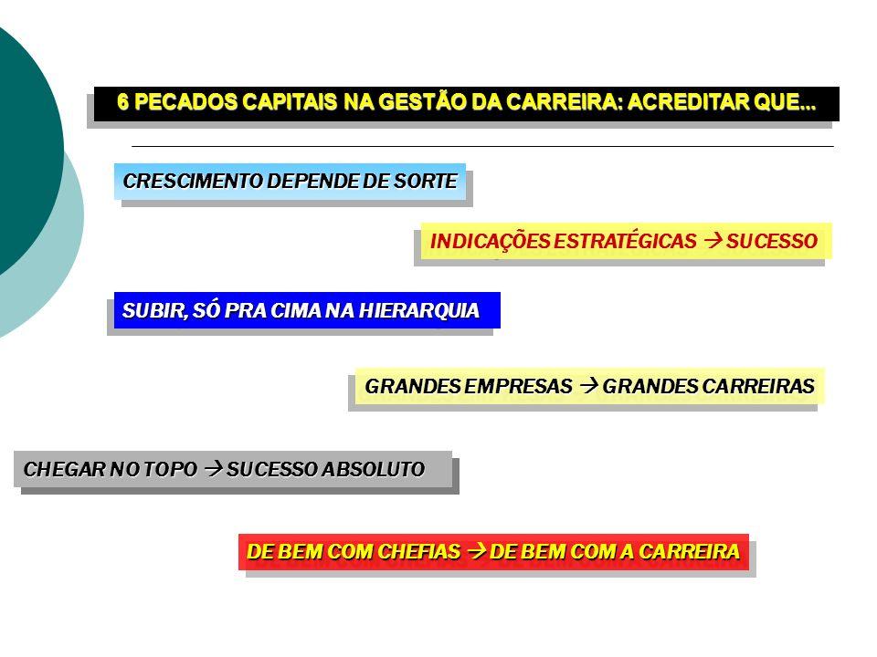 6 PECADOS CAPITAIS NA GESTÃO DA CARREIRA: ACREDITAR QUE... CRESCIMENTO DEPENDE DE SORTE SUBIR, SÓ PRA CIMA NA HIERARQUIA GRANDES EMPRESAS GRANDES CARR