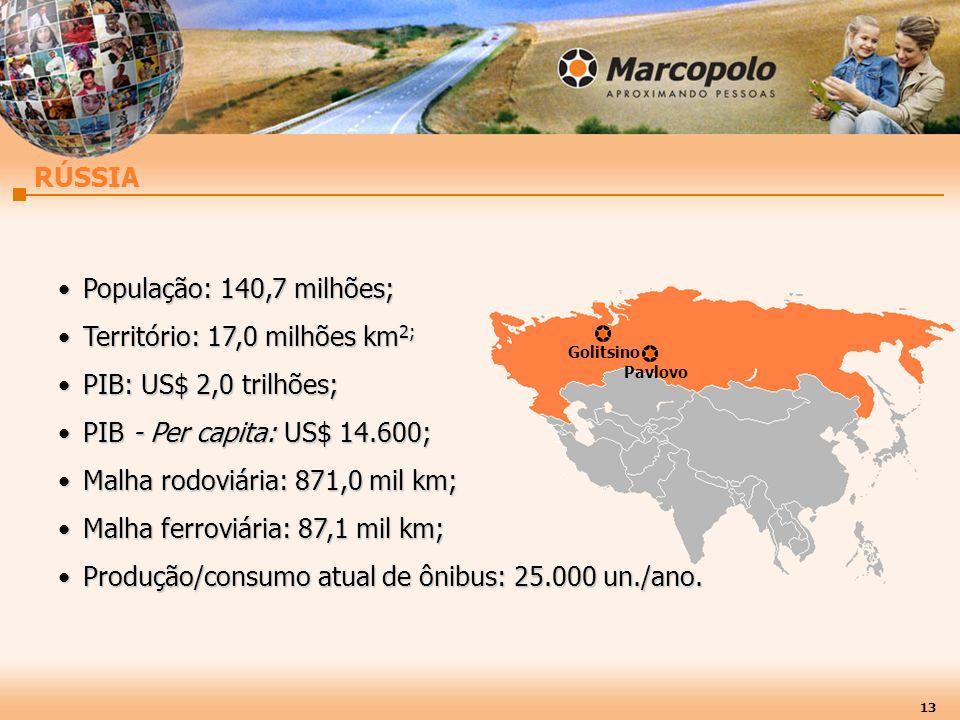 Golitsino Pavlovo 13 RÚSSIA População: 140,7 milhões;População: 140,7 milhões; Território: 17,0 milhões km 2;Território: 17,0 milhões km 2; PIB: US$ 2,0 trilhões;PIB: US$ 2,0 trilhões; PIB - Per capita: US$ 14.600;PIB - Per capita: US$ 14.600; Malha rodoviária: 871,0 mil km;Malha rodoviária: 871,0 mil km; Malha ferroviária: 87,1 mil km;Malha ferroviária: 87,1 mil km; Produção/consumo atual de ônibus: 25.000 un./ano.Produção/consumo atual de ônibus: 25.000 un./ano.