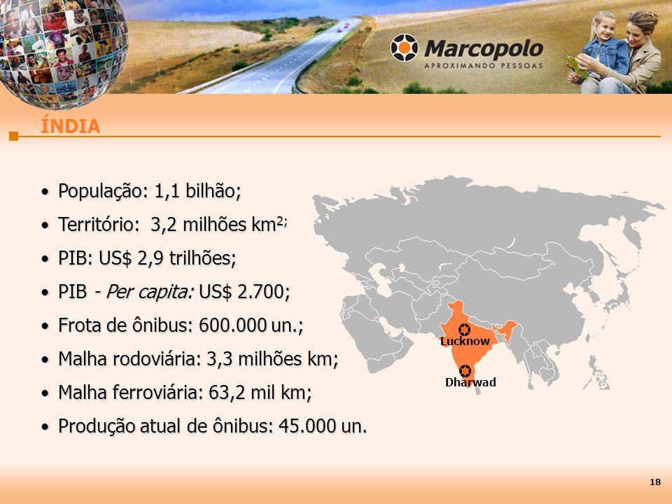 18 ÍNDIA População: 1,1 bilhão;População: 1,1 bilhão; Território: 3,2 milhões km 2;Território: 3,2 milhões km 2; PIB: US$ 2,9 trilhões;PIB: US$ 2,9 tr