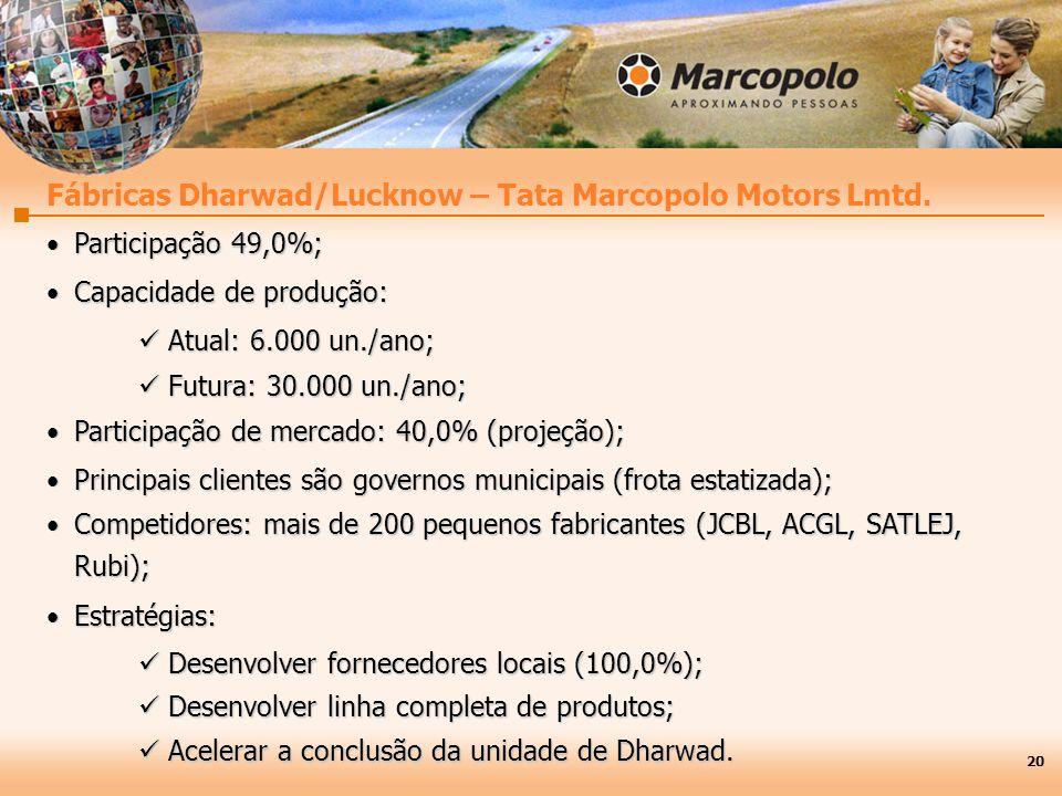 Participação 49,0%;Participação 49,0%; Capacidade de produção:Capacidade de produção: Atual: 6.000 un./ano; Atual: 6.000 un./ano; Futura: 30.000 un./ano; Futura: 30.000 un./ano; Participação de mercado: 40,0% (projeção);Participação de mercado: 40,0% (projeção); Principais clientes são governos municipais (frota estatizada);Principais clientes são governos municipais (frota estatizada); Competidores: mais de 200 pequenos fabricantes (JCBL, ACGL, SATLEJ,Competidores: mais de 200 pequenos fabricantes (JCBL, ACGL, SATLEJ,Rubi); Estratégias:Estratégias: Desenvolver fornecedores locais (100,0%); Desenvolver fornecedores locais (100,0%); Desenvolver linha completa de produtos; Desenvolver linha completa de produtos; Acelerar a conclusão da unidade de Dharwad.