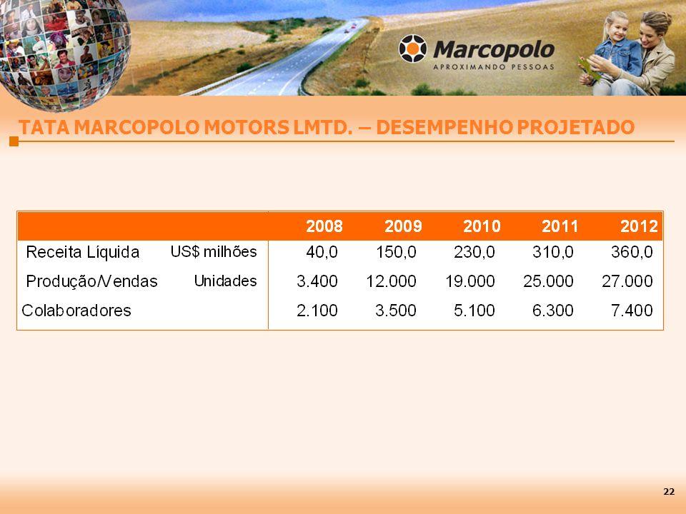 22 TATA MARCOPOLO MOTORS LMTD. – DESEMPENHO PROJETADO