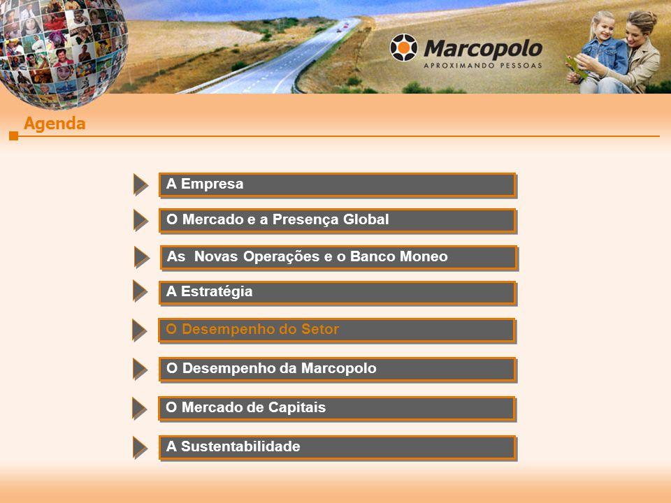 Agenda A Empresa O Mercado e a Presença Global A Estratégia O Mercado de Capitais O Desempenho do Setor As Novas Operações e o Banco Moneo A Sustentabilidade O Desempenho da Marcopolo