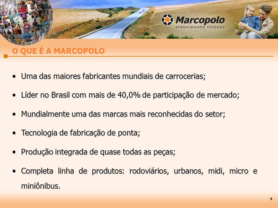 Uma das maiores fabricantes mundiais de carrocerias; Uma das maiores fabricantes mundiais de carrocerias; Líder no Brasil com mais de 40,0% de participação de mercado; Líder no Brasil com mais de 40,0% de participação de mercado; Mundialmente uma das marcas mais reconhecidas do setor; Mundialmente uma das marcas mais reconhecidas do setor; Tecnologia de fabricação de ponta; Tecnologia de fabricação de ponta; Produção integrada de quase todas as peças; Produção integrada de quase todas as peças; Completa linha de produtos: rodoviários, urbanos, midi, micro e miniônibus.