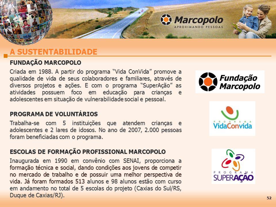 52 FUNDAÇÃO MARCOPOLO Criada em 1988. A partir do programa Vida ConVida promove a qualidade de vida de seus colaboradores e familiares, através de div