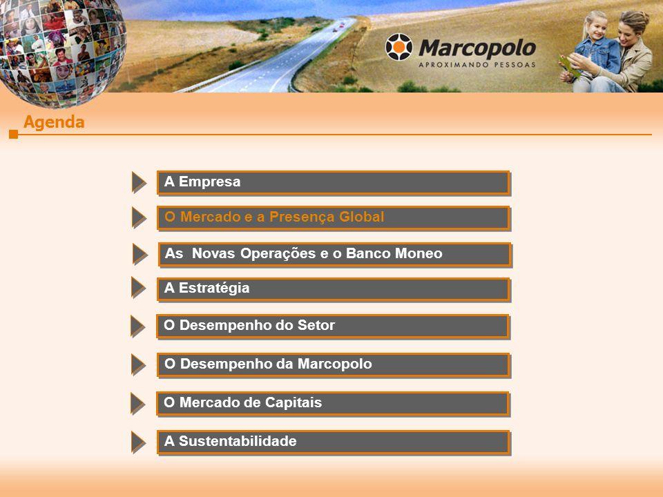 MERCADO MUNDIAL DE ÔNIBUS Marcopolo detém 7% do mercado mundial FONTE: Estimativas Marcopolo para produção de ônibus com mais de 7ton.
