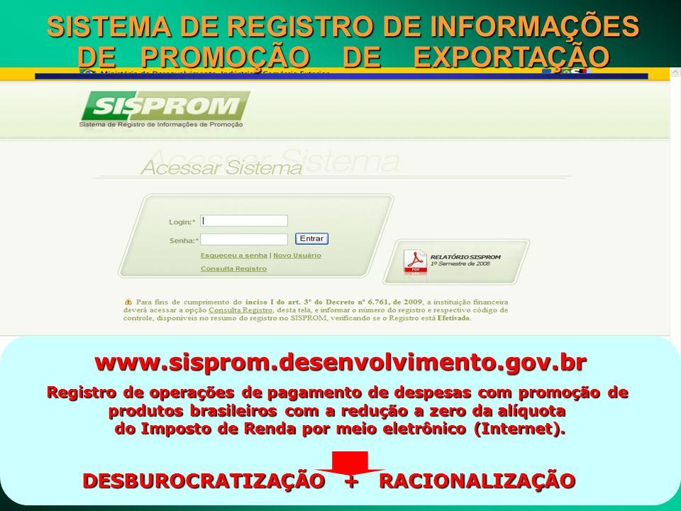 SISTEMA DE REGISTRO DE INFORMAÇÕES DE PROMOÇÃO DE EXPORTAÇÃO www.sisprom.desenvolvimento.gov.br Registro de operações de pagamento de despesas com pro