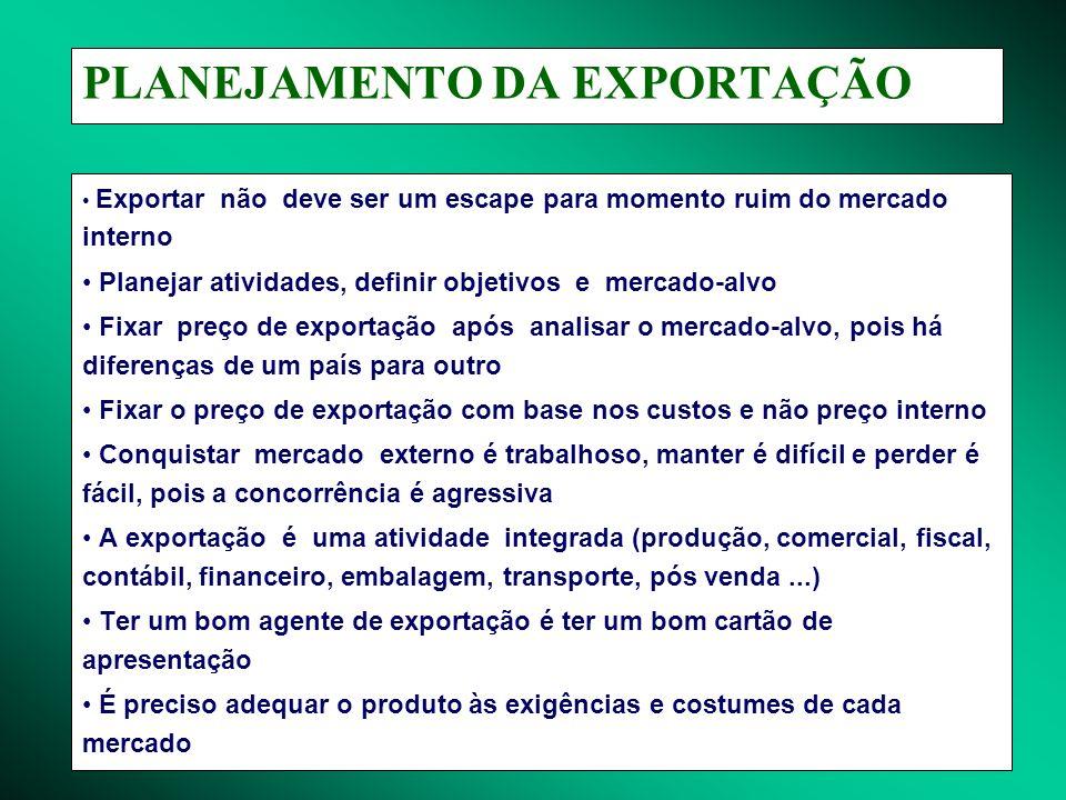 PLANEJAMENTO DA EXPORTAÇÃO Exportar não deve ser um escape para momento ruim do mercado interno Planejar atividades, definir objetivos e mercado-alvo
