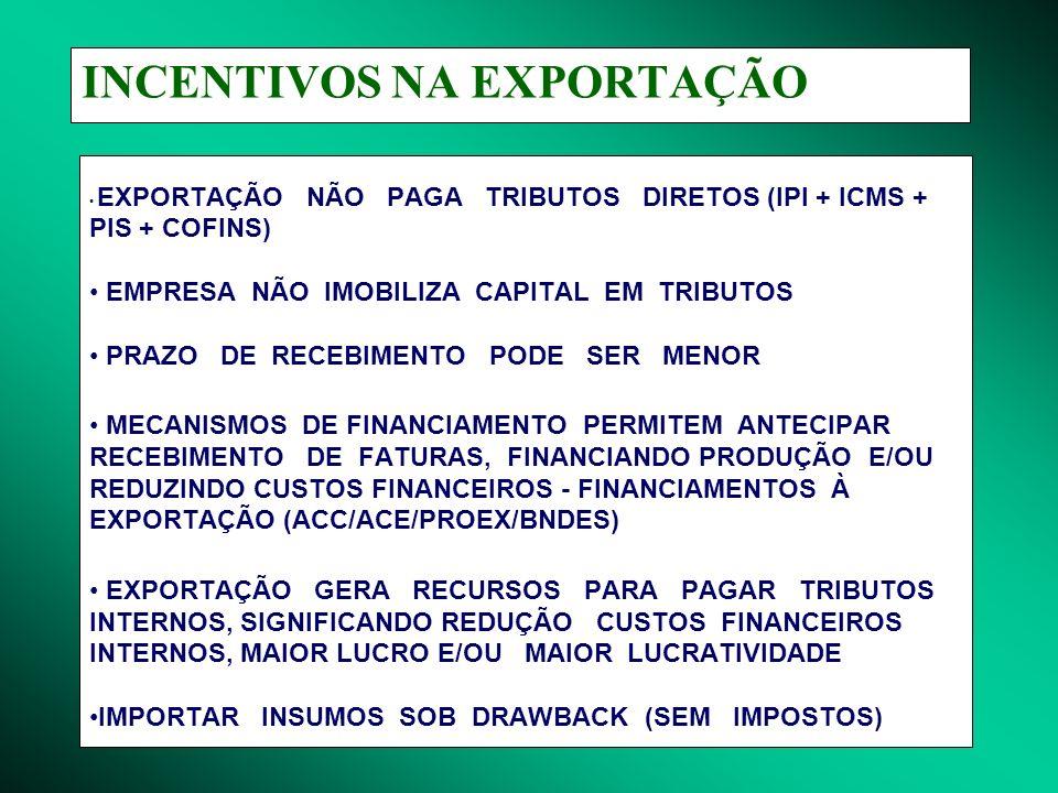 INCENTIVOS NA EXPORTAÇÃO 1 - MELHORIAS FINANCEIRAS PODE RECEBER EXPORTAÇÕES À VISTA OU ANTECIPADO (ACC) PROPORCIONA ESTABILIDADE NAS RECEITAS OPERACIONAIS REDUZ OU ELIMINA A INADIMPLÊNCIA MAXIMIZA CAPITAL DE GIRO REDUZ CUSTO FINANCEIRO MELHORA FLUXO DE CAIXA 2 - MARKETING, STATUS E ESTRATÉGIA DEMONSTRA QUALIDADE DA EMPRESA E DOS PRODUTOS INDICA QUE EMPRESA TEM PREÇOS COMPETITIVOS REPRESENTA MARKETING E STATUS CONSTITUI DECISÃO POLÍTICA E ESTRATÉGICA 3 - QUALIDADE E OPERACIONALIDADE DESENVOLVE CONSCIÊNCIA DE CONTROLE DE QUALIDADE MELHORA OPERACIONALIDADE DA EMPRESA ELEVA PRODUTIVIDADE DA EMPRESA