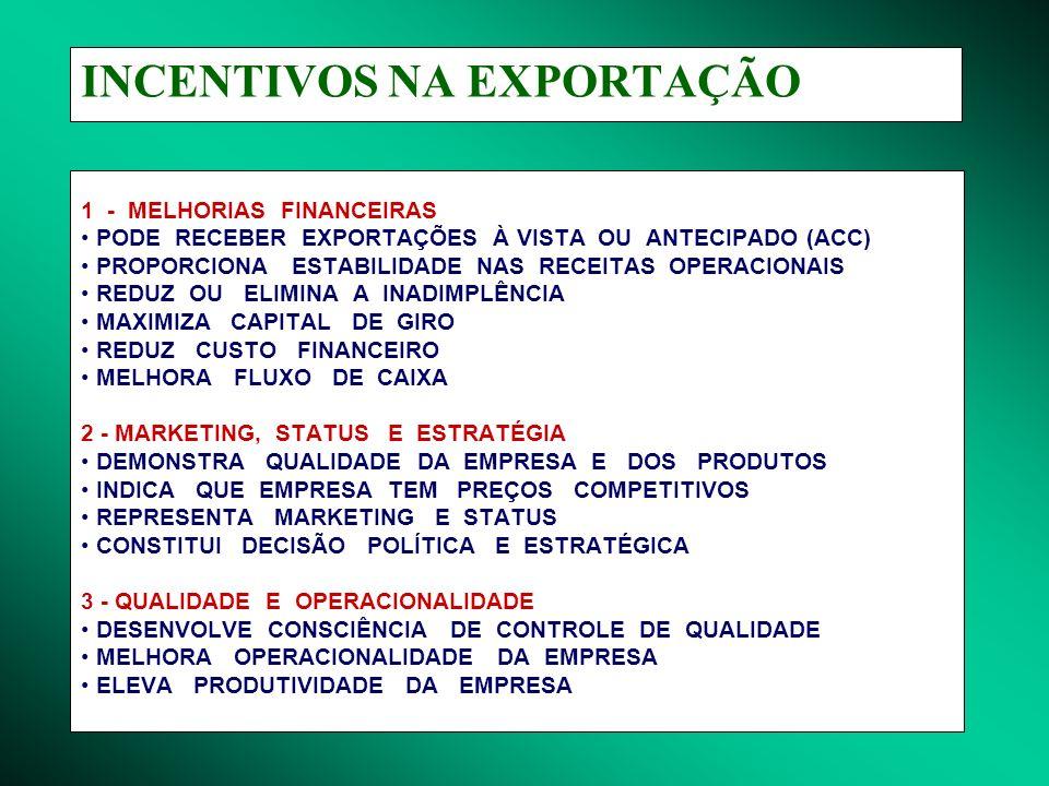 INCENTIVOS NA EXPORTAÇÃO 4- REDUÇÃO DA INSTABILIDADE E DILUIÇÃO DE RISCOS PODE RECEBER CONCENTRAR ATIVIDADES ÚNICO MERCADO REPRESENTA RISCOS DILUI RISCOS COMERCIAIS-ECONÔMICOS ENTRE MERCADOS REDUZ INSTABILIDADE EVENTUAL ALTERAÇÃO POLÍTICA ECONÔMICA GERA MAIOR SEGURANÇA NA PROGRAMAÇÃO DA EMPRESA PERMITE PLANEJAR LONGO PRAZO E FAZER NOVOS INVESTIMENTOS 5 - AMPLIAÇÃO DE MERCADO E ECONOMIA DE ESCALA CRIA MERCADOS ALÉM FRONTEIRAS PERMITE CRIAR ECONOMIA DE ESCALA POSSIBILITA REDUZIR CUSTOS INDIRETOS DE FABRICAÇÃO REDUZ CUSTOS FIXOS UNITÁRIOS DE INSUMOS E PRODUÇÃO PODE AUMENTAR LUCROS EM MERCADOS DE MAIOR PODER AQUISITIVO 6 - IMPORTAÇÃO DE TECNOLOGIA OCULTA PODE ALTERAR PRODUTO (DESIGN, EMBALAGEM, ETC) GERA IMPORTAÇÃO INDIRETA DE TECNOLOGIA OCULTA