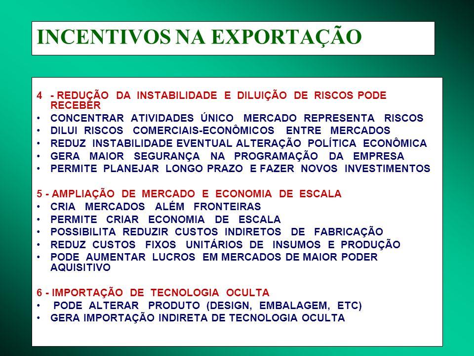 INCENTIVOS NA EXPORTAÇÃO 4- REDUÇÃO DA INSTABILIDADE E DILUIÇÃO DE RISCOS PODE RECEBER CONCENTRAR ATIVIDADES ÚNICO MERCADO REPRESENTA RISCOS DILUI RIS