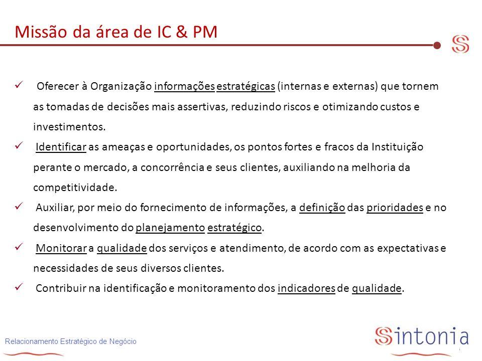 Relacionamento Estratégico de Negócio Missão da área de IC & PM Oferecer à Organização informações estratégicas (internas e externas) que tornem as to