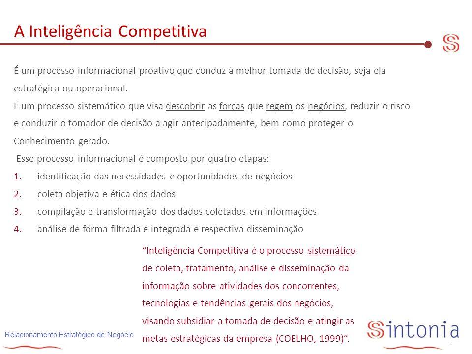 Relacionamento Estratégico de Negócio A Inteligência Competitiva É um processo informacional proativo que conduz à melhor tomada de decisão, seja ela