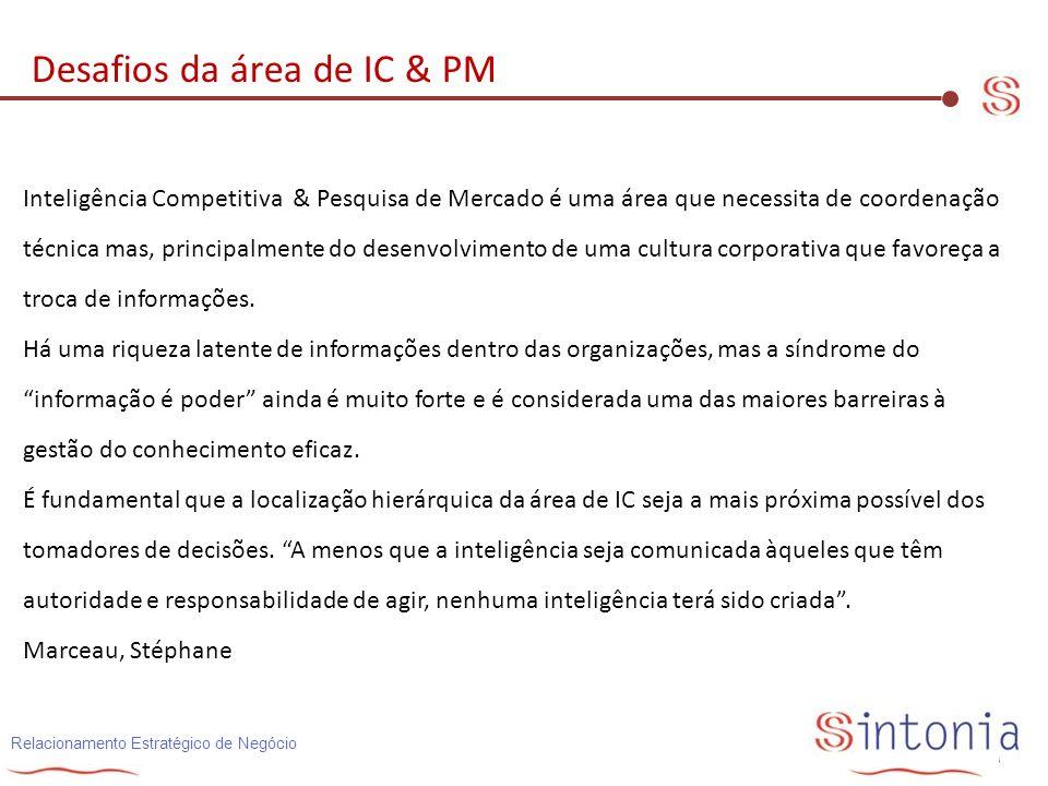 Relacionamento Estratégico de Negócio Desafios da área de IC & PM Inteligência Competitiva & Pesquisa de Mercado é uma área que necessita de coordenaç