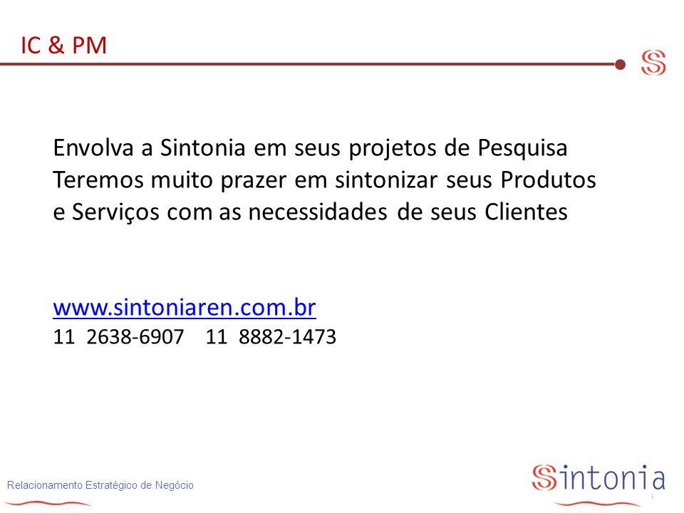 Relacionamento Estratégico de Negócio IC & PM Envolva a Sintonia em seus projetos de Pesquisa Teremos muito prazer em sintonizar seus Produtos e Servi