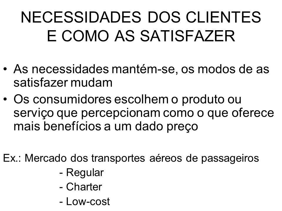 NECESSIDADES DOS CLIENTES E COMO AS SATISFAZER As necessidades mantém-se, os modos de as satisfazer mudam Os consumidores escolhem o produto ou serviço que percepcionam como o que oferece mais benefícios a um dado preço Ex.: Mercado dos transportes aéreos de passageiros - Regular - Charter - Low-cost