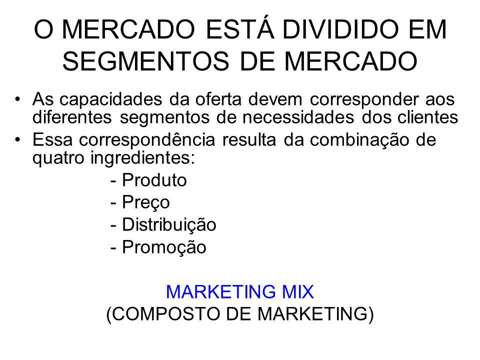 O MERCADO ESTÁ DIVIDIDO EM SEGMENTOS DE MERCADO As capacidades da oferta devem corresponder aos diferentes segmentos de necessidades dos clientes Essa