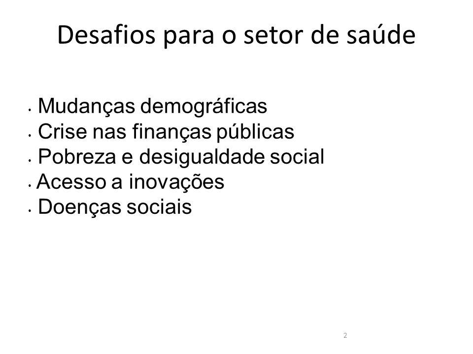 Desafios para o setor de saúde Mudanças demográficas Crise nas finanças públicas Pobreza e desigualdade social Acesso a inovações Doenças sociais 2