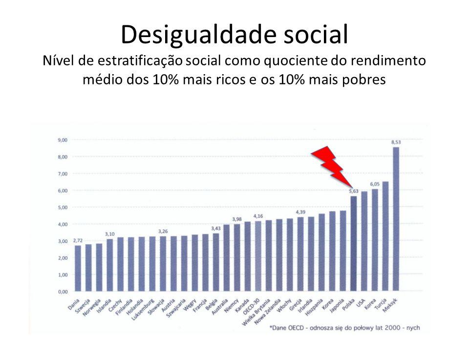 Desigualdade social Nível de estratificação social como quociente do rendimento médio dos 10% mais ricos e os 10% mais pobres 6