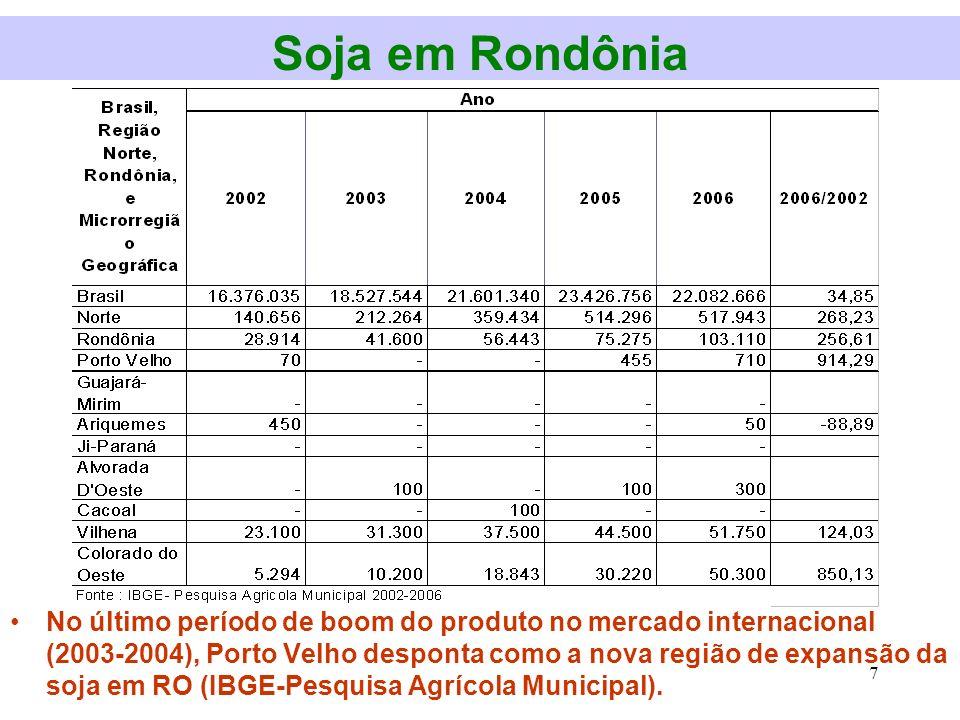 7 Soja em Rondônia No último período de boom do produto no mercado internacional (2003-2004), Porto Velho desponta como a nova região de expansão da s