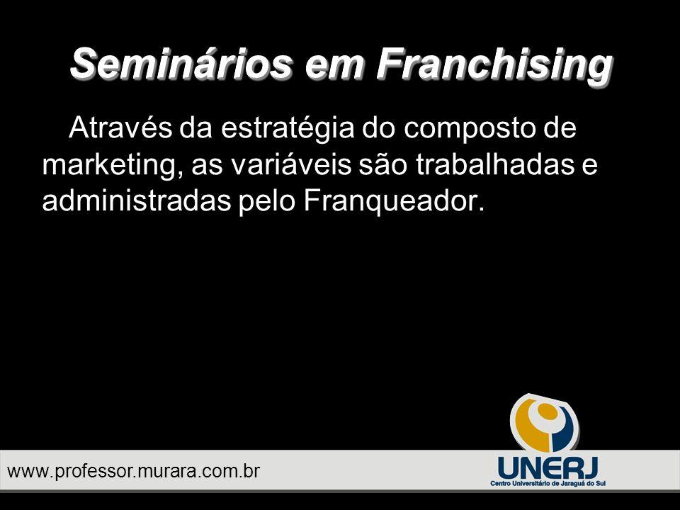 Seminários em Franchising www.professor.murara.com.br Através da estratégia do composto de marketing, as variáveis são trabalhadas e administradas pelo Franqueador.