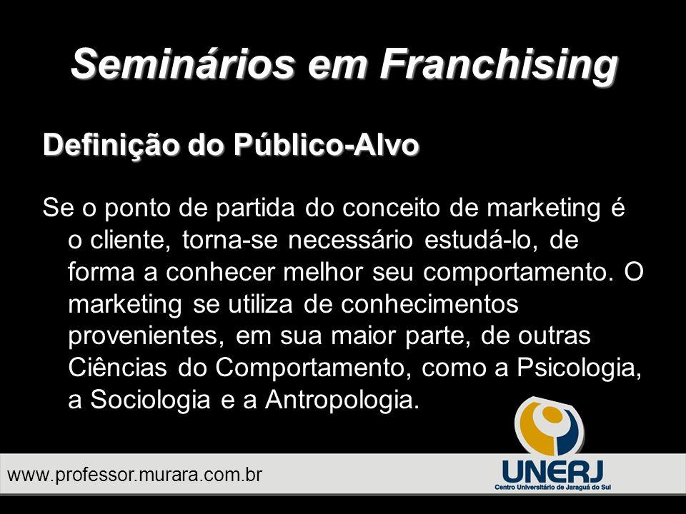 www.professor.murara.com.br Seminários em Franchising Definição do Público-Alvo Se o ponto de partida do conceito de marketing é o cliente, torna-se necessário estudá-lo, de forma a conhecer melhor seu comportamento.