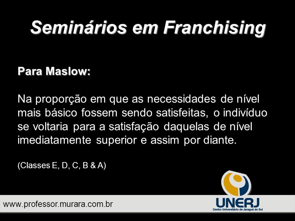 www.professor.murara.com.br Seminários em Franchising Para Maslow: Na proporção em que as necessidades de nível mais básico fossem sendo satisfeitas, o indivíduo se voltaria para a satisfação daquelas de nível imediatamente superior e assim por diante.