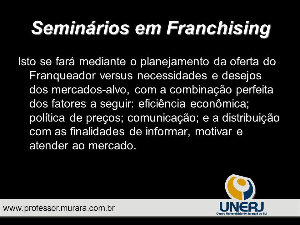 www.professor.murara.com.br Seminários em Franchising Esta definição permite distinguir o mercado existente do mercado potencial.