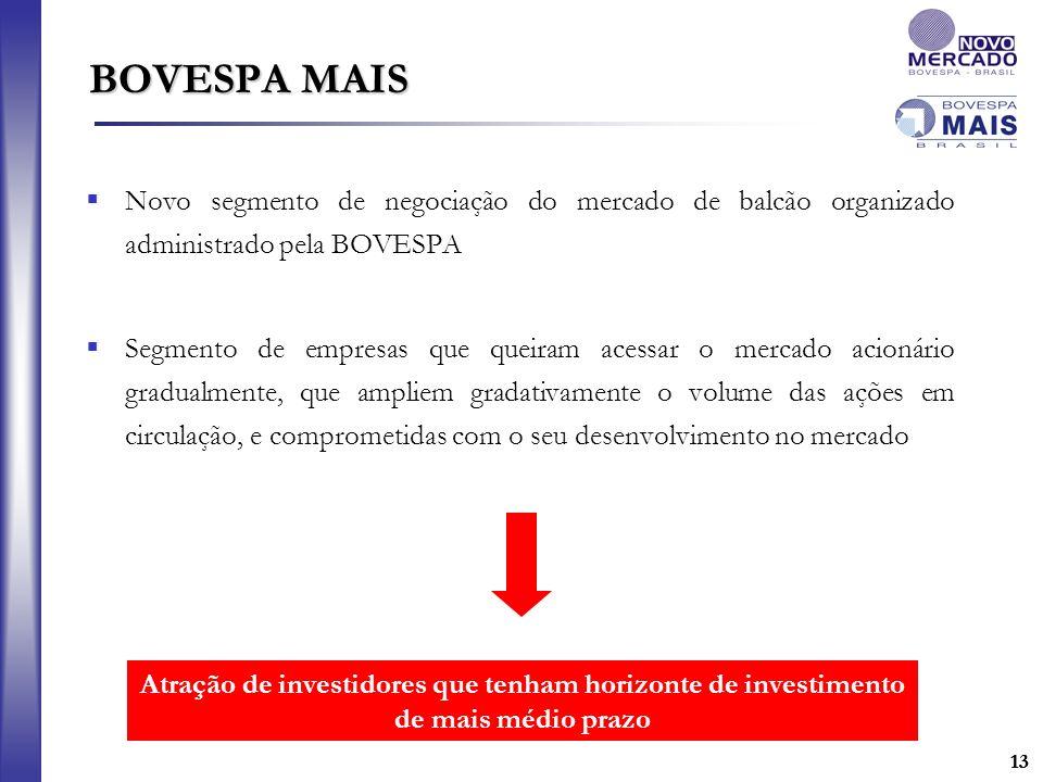 13 BOVESPA MAIS Novo segmento de negociação do mercado de balcão organizado administrado pela BOVESPA Segmento de empresas que queiram acessar o merca
