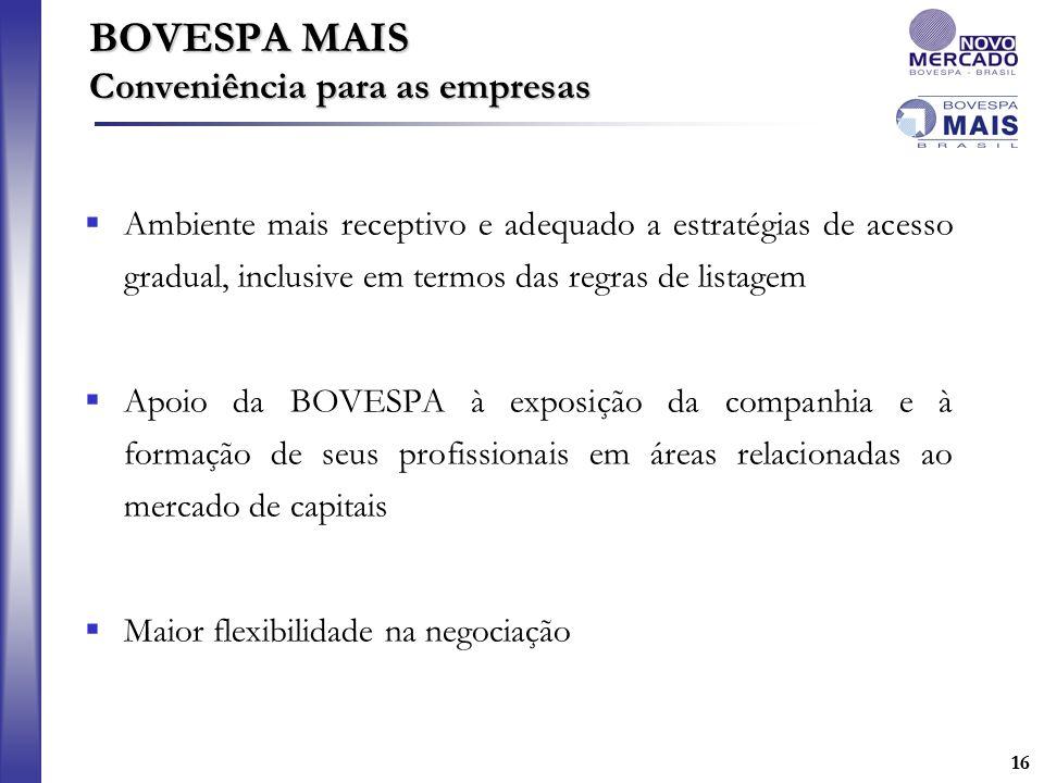 16 BOVESPA MAIS Conveniência para as empresas Ambiente mais receptivo e adequado a estratégias de acesso gradual, inclusive em termos das regras de li