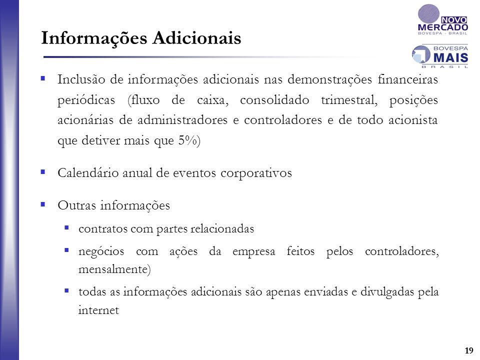19 Informações Adicionais Inclusão de informações adicionais nas demonstrações financeiras periódicas (fluxo de caixa, consolidado trimestral, posiçõe