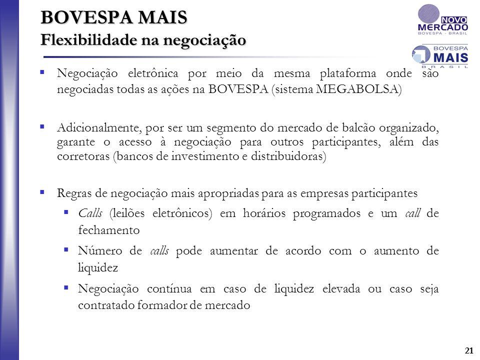 21 BOVESPA MAIS Flexibilidade na negociação Negociação eletrônica por meio da mesma plataforma onde são negociadas todas as ações na BOVESPA (sistema