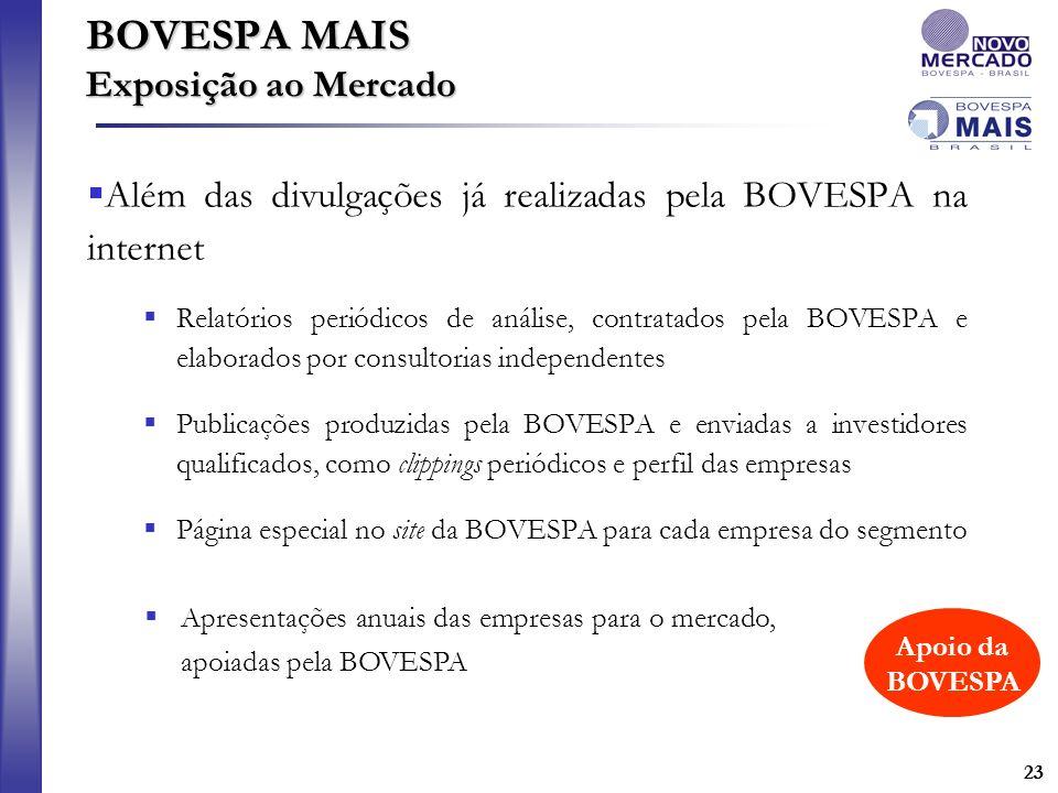 23 BOVESPA MAIS Exposição ao Mercado Além das divulgações já realizadas pela BOVESPA na internet Relatórios periódicos de análise, contratados pela BO