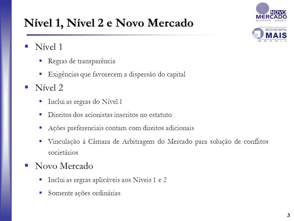 33 Nível 1, Nível 2 e Novo Mercado Nível 1 Regras de transparência Exigências que favorecem a dispersão do capital Nível 2 Inclui as regras do Nível 1